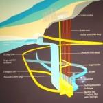 発電所断面図