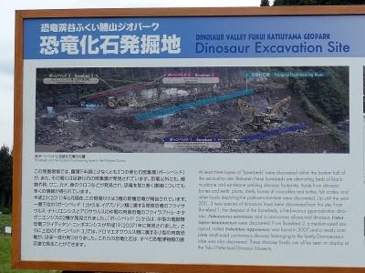 発掘現場の解説板